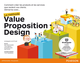 La méthode Value Proposition Design De Alan Smith, Alexander Osterwalder, Yves Pigneur et Greg Bernarda - Pearson
